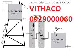 Lắp bộ lọc nước máy khu K300 Cộng Hoà