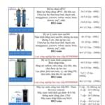 Máy lọc nước uống Bình xử lý nước sinh hoạt